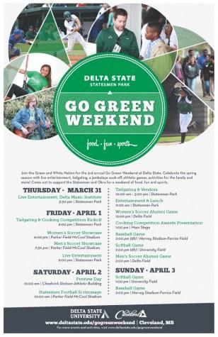 Preparing for Go Green Weekend