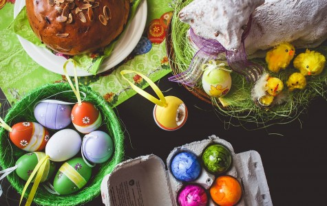What Easter Means to Me